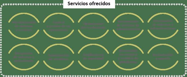 servicios-ofrecidos